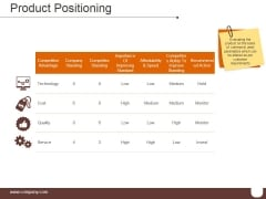 Product Positioning Ppt PowerPoint Presentation Images