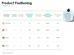 Product Positioning Ppt PowerPoint Presentation Infographic Template Layouts