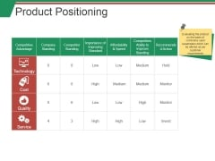 Product Positioning Ppt PowerPoint Presentation Infographics Examples