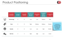 Product Positioning Ppt PowerPoint Presentation Outline Demonstration