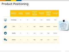 Product Positioning Ppt PowerPoint Presentation Styles Examples