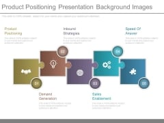 Product Positioning Presentation Background Images