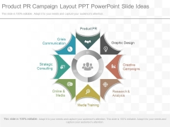 Product Pr Campaign Layout Ppt Powerpoint Slide Ideas