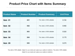 Product Price Chart With Items Summary Ppt PowerPoint Presentation Gallery Deck PDF