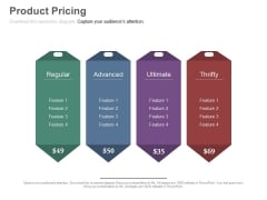 Product Pricing List Chart Ppt Slides