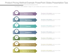 Product Pricing Method Example Powerpoint Slides Presentation Tips