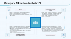 Product Pricing Strategies Category Attractive Analysis Drivers Ppt Slides Graphics Tutorials PDF