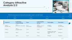 Product Pricing Strategies Category Attractive Analysis Price Ppt Gallery Brochure PDF