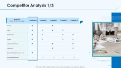 Product Pricing Strategies Competitor Analysis Design Ppt Summary Deck PDF