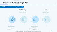 Product Pricing Strategies Go To Market Strategy Channel Ppt Professional Sample PDF