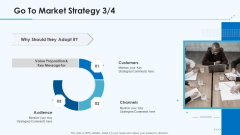 Product Pricing Strategies Go To Market Strategy Key Ppt Slides Structure PDF