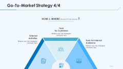 Product Pricing Strategies Go To Market Strategy Tools Ppt Model Example Introduction PDF