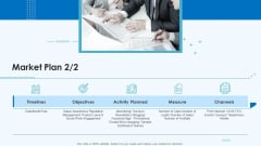Product Pricing Strategies Market Plan Objectives Ppt Slides Samples PDF