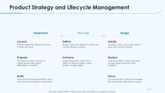 Product Pricing Strategies Product Strategy And Lifecycle Management Ppt Summary Graphic Tips PDF