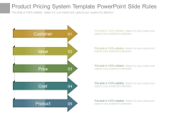 Product Pricing System Template Powerpoint Slide Rules