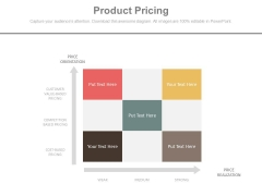 Product Pricing Tabulation Chart Ppt Slides