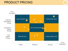 Product Pricing Template 1 Ppt PowerPoint Presentation Shapes