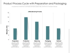 Product Process Cycle With Preparation And Packaging Ppt PowerPoint Presentation Infographic Template Microsoft PDF