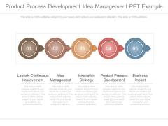 Product Process Development Idea Management Ppt Example