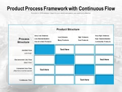 Product Process Framework With Continuous Flow Ppt PowerPoint Presentation Icon Deck PDF