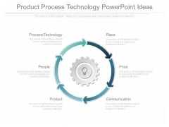 Product Process Technology Powerpoint Ideas