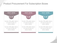 Product Procurement For Subscription Boxes Ppt PowerPoint Presentation Show