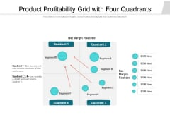 Product Profitability Grid With Four Quadrants Ppt PowerPoint Presentation File Inspiration PDF