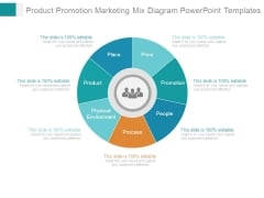 Product Promotion Marketing Mix Diagram Powerpoint Templates