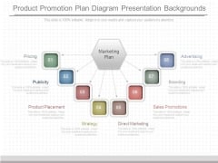 Product Promotion Plan Diagram Presentation Backgrounds
