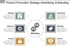Product Promotion Strategy Advertising And Branding Ppt PowerPoint Presentation Gallery Graphic Images