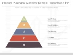 Product Purchase Workflow Sample Presentation Ppt