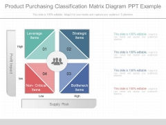 Product Purchasing Classification Matrix Diagram Ppt Example