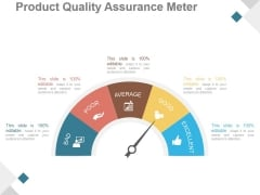 Product Quality Assurance Meter Ppt PowerPoint Presentation Slide Download