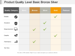 Product Quality Level Basic Bronze Silver Ppt PowerPoint Presentation Outline Influencers