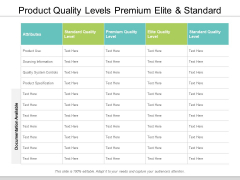 Product Quality Levels Premium Elite And Standard Ppt PowerPoint Presentation Slides Portfolio