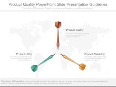 Product Quality Powerpoint Slide Presentation Guidelines
