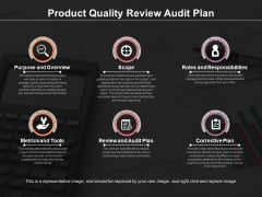 Product Quality Review Audit Plan Ppt PowerPoint Presentation Pictures Ideas PDF