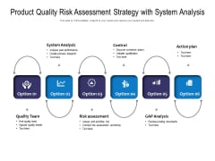Product Quality Risk Assessment Strategy With System Analysis Ppt PowerPoint Presentation File Example PDF
