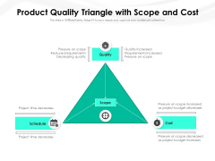 Product Quality Triangle With Scope And Cost Ppt PowerPoint Presentation Styles Influencers PDF