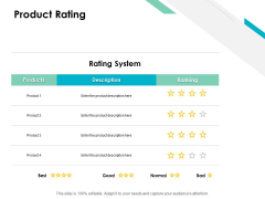 Product Rating Ppt PowerPoint Presentation File Styles