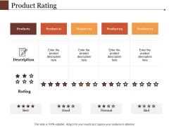 Product Rating Ppt PowerPoint Presentation Outline Design Ideas