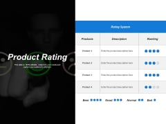 Product Rating Ppt PowerPoint Presentation Professional Model