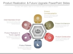 Product Realization And Future Upgrade Powerpoint Slides