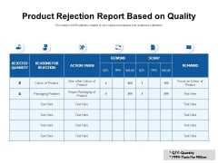 Product Rejection Report Based On Quality Ppt PowerPoint Presentation Styles Designs PDF