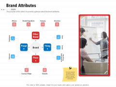 Product Relaunch And Branding Brand Attributes Ppt Pictures Files PDF