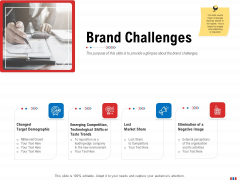 Product Relaunch And Branding Brand Challenges Ppt Summary Template PDF