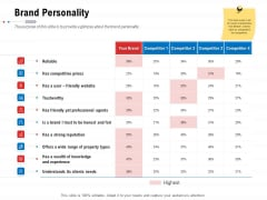 Product Relaunch And Branding Brand Personality Ppt Summary Information PDF