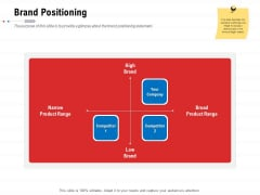 Product Relaunch And Branding Brand Positioning Ppt Outline Smartart PDF