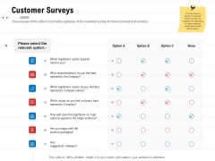 Product Relaunch And Branding Customer Surveys Ppt Model Files PDF