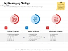 Product Relaunch And Branding Key Messaging Strategy Ppt File Graphic Images PDF